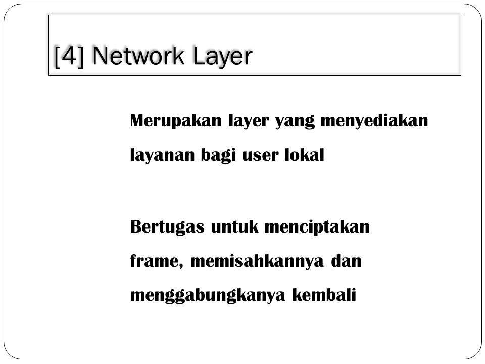 3/30/2011 [4] Network Layer. Merupakan layer yang menyediakan layanan bagi user lokal.